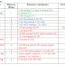 Tipe Data, Variabel, dan Komentar dalam Pemrograman Bahasa C