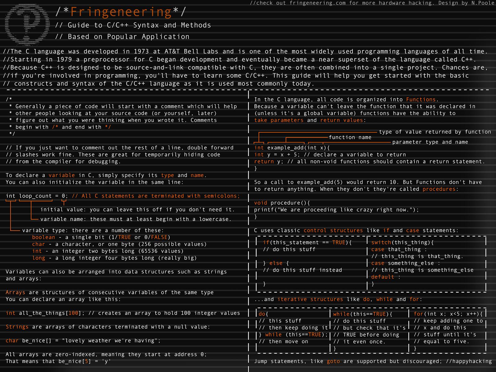 C C Programming Posters Fringeneering
