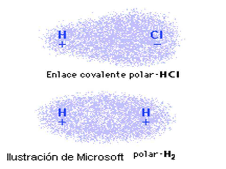Enlaces quimicos enlace covalente multiple for Que significa molecula