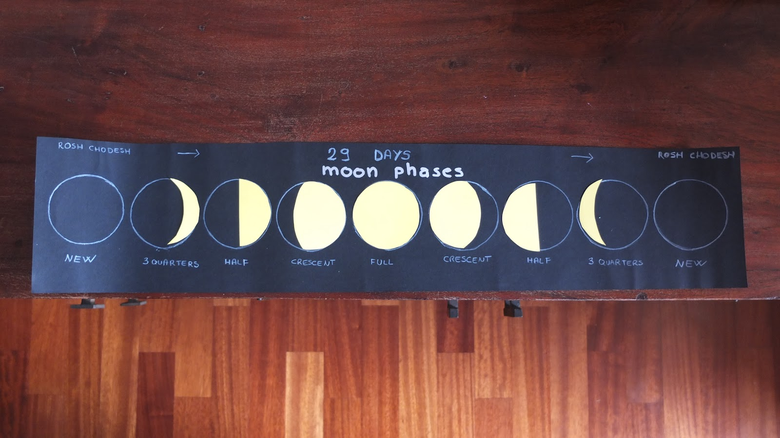 moon phases project The moon is inherently interesting, because it floats right above us and forces us to ask questions pique students' interest in the topic by.