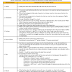 Interacting with Literature Prompt Sheet