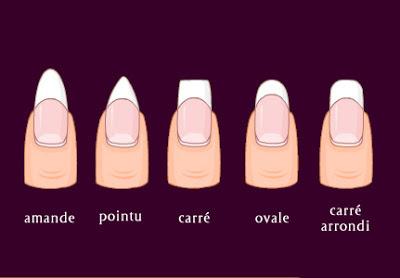 Le bob le blog oz bijoux relooking pour les mains partie 2 petites mains - Forme d ongle ...