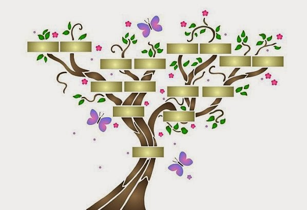transgeneracional psicogenealogia bioneuroemocion verfractal neuroemocion psicomagia enric corbera arbol genealogico