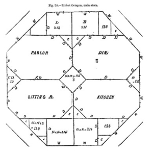 The carpentry way enter the octagon iii for Octagonal log cabin plans