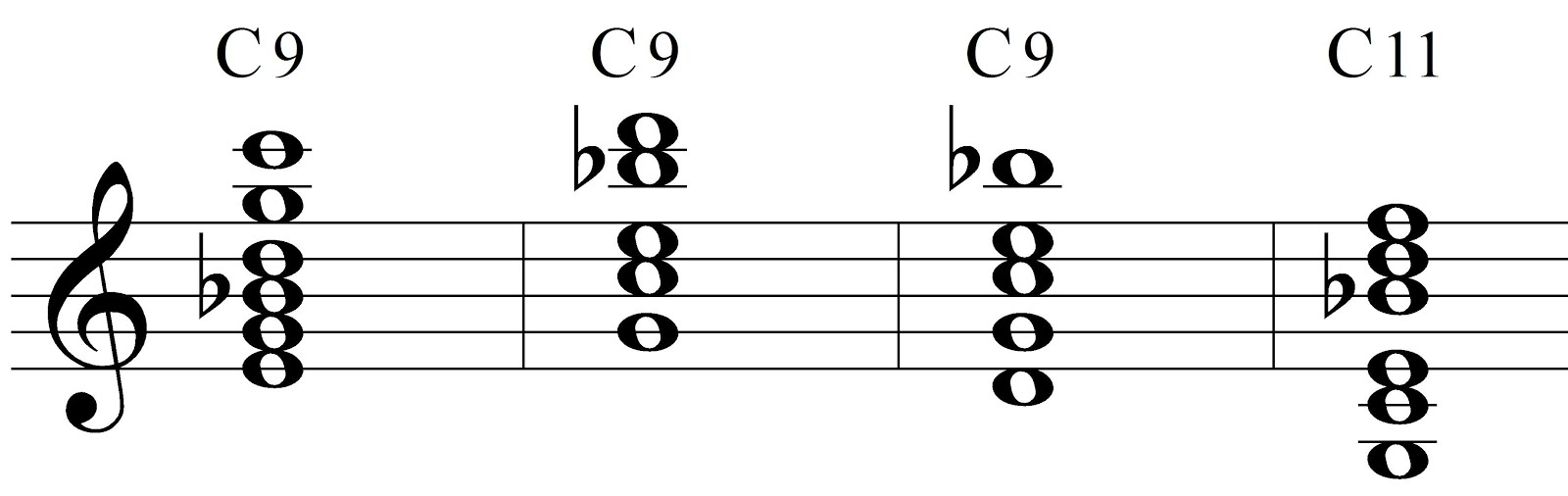 Music theory chord roots and chord inversion extended chords in inversion buycottarizona Image collections