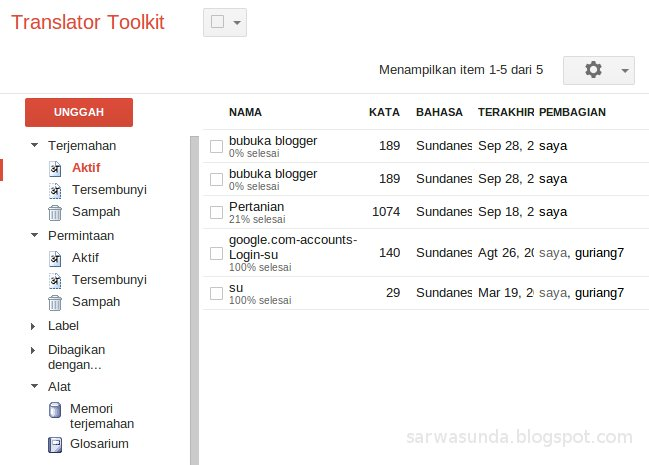 translator toolkit sunda
