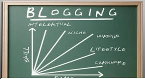 Do Blogging Require any Skill?