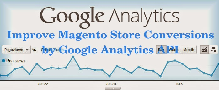Improve Magento Store Conversions by Google Analytics API