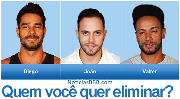 Votar globo.com - Paredão BBB14