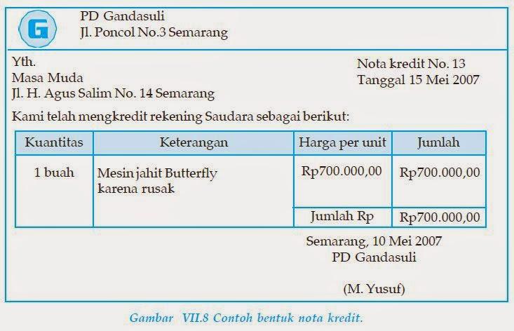 nota kredit