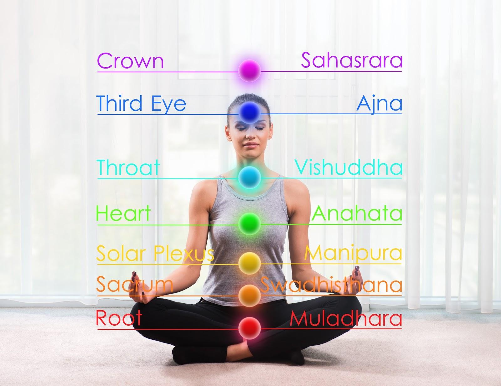 Вокальная йога призвана пробуждать энергии человека через голос