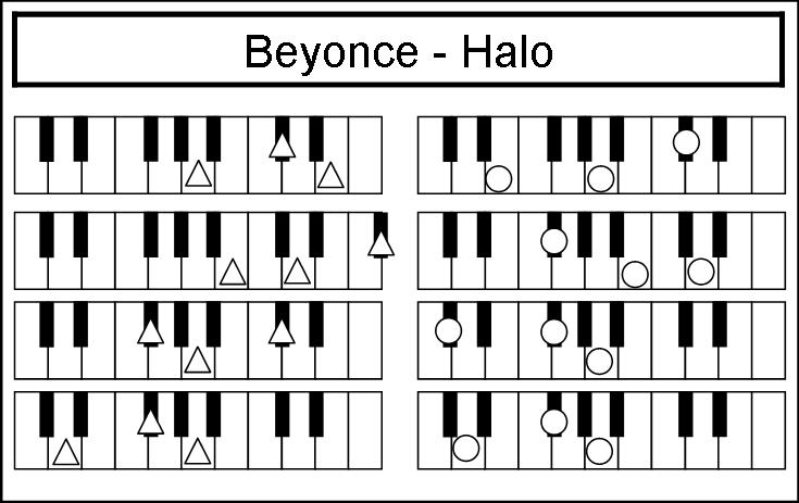 Yr11 Music Repertoire Halo By Beyonce