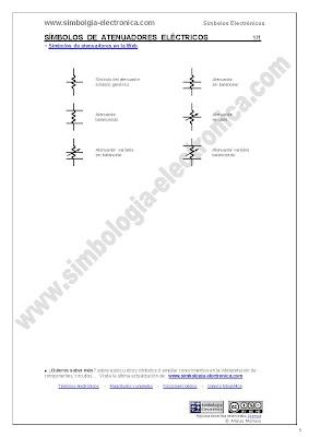 Símbolos de atenuadores eléctricos