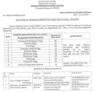 Sarkari Naukri in Vikram Sarabhai Space Center,