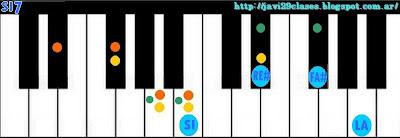 acordes de piano de séptima menor o teclado organo imagen
