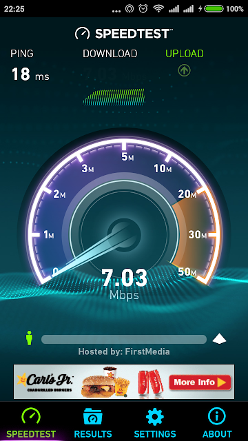 Cara Paling Tepat Mengecek Kecepatan Internet Yang Kredibel