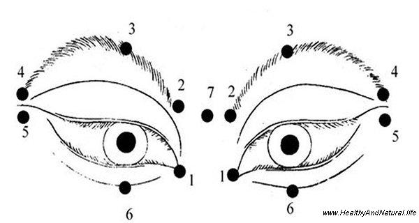 Throw Away Your Glasses! Thousands Of People Improved Their Vision With This Method