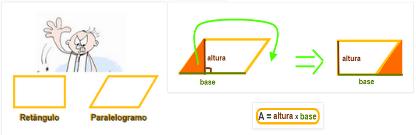 2º ceb, 2º ciclo, 5º Ano, aeaav, atividade interativa, ensino básico, mat, Matemática, área do paralelogramo,