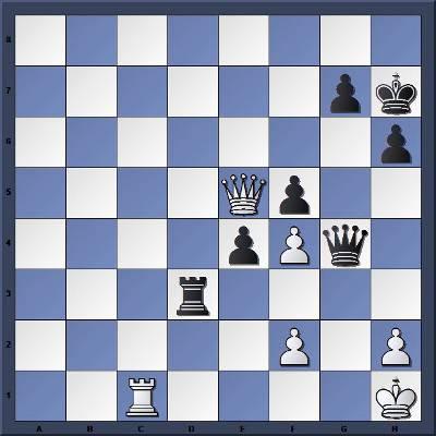 Echecs & Tactique : Les Noirs jouent et gagnent en 2 coups