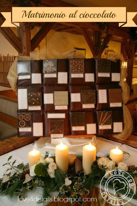 matrimonio invernale al cioccolato