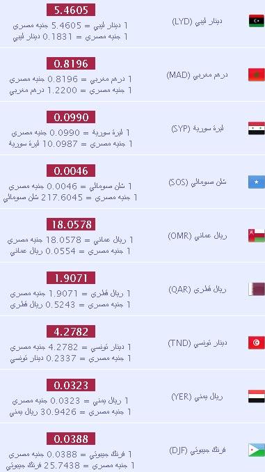 اسعار العملات فى مصر يوم الاربعاء 8-5-2017 ، سعر الدولار اليوم 8 مايو 2017 11.bmp