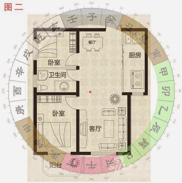 Architettura feng shui torino gli ambienti della casa for Feng shui casa