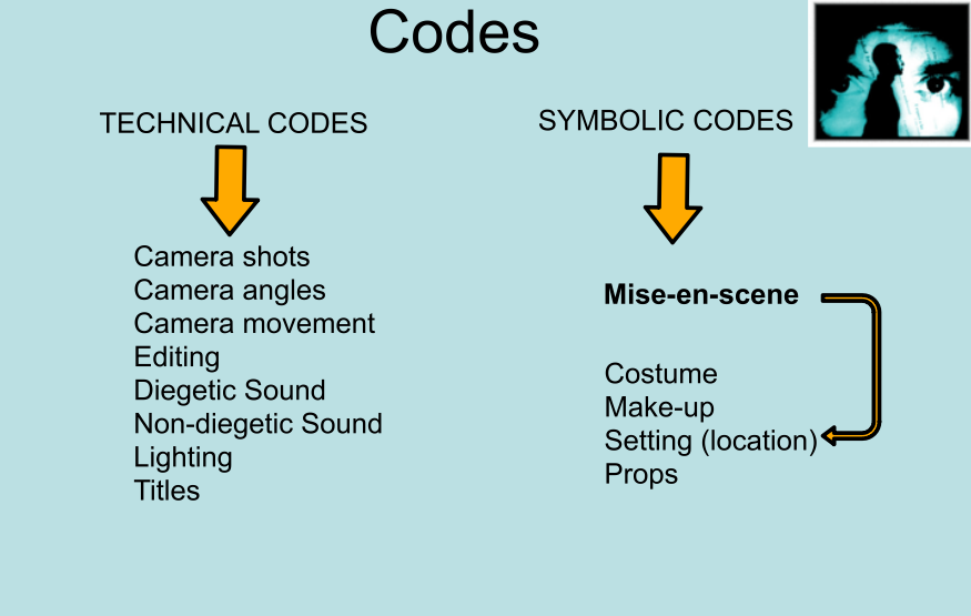 codes and conventions english essays Codes and conventions of genres a genre is a particular type of commodity  it has characteristic features that are known to and recognised by the audiences because the.