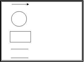 Ict notes data flow diagram diagram konteks merupakan pola penggambaran yang berfungsi untuk memperlihatkan interaksi sistem informasi tersebut dan lingkungan di mana sistem ccuart Images