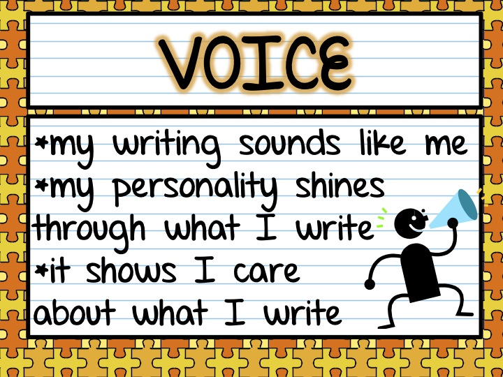 voice in writing Your writer's voice is learned more than it's found understand writer's voice and get tips to develop a voice that's yours and yours alone.