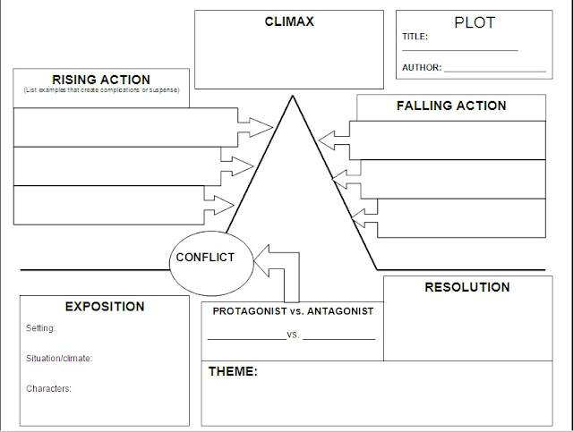 Ms carrolls new media short story plot and setting media this is an example of a plot diagram worksheet that we will fill after reading a story ccuart Gallery
