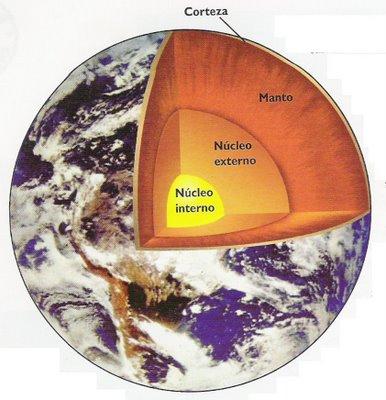 external image tierra.jpg