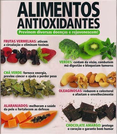 Saud vel kids alimentos antioxidantes - Antioxidantes alimentos ricos ...