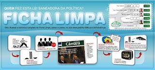 Eliseu Padilha Quem Fez a Lei Ficha Limpa no Brasil