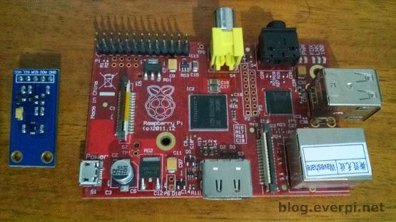 Raspberry Pi e BH1750FVI