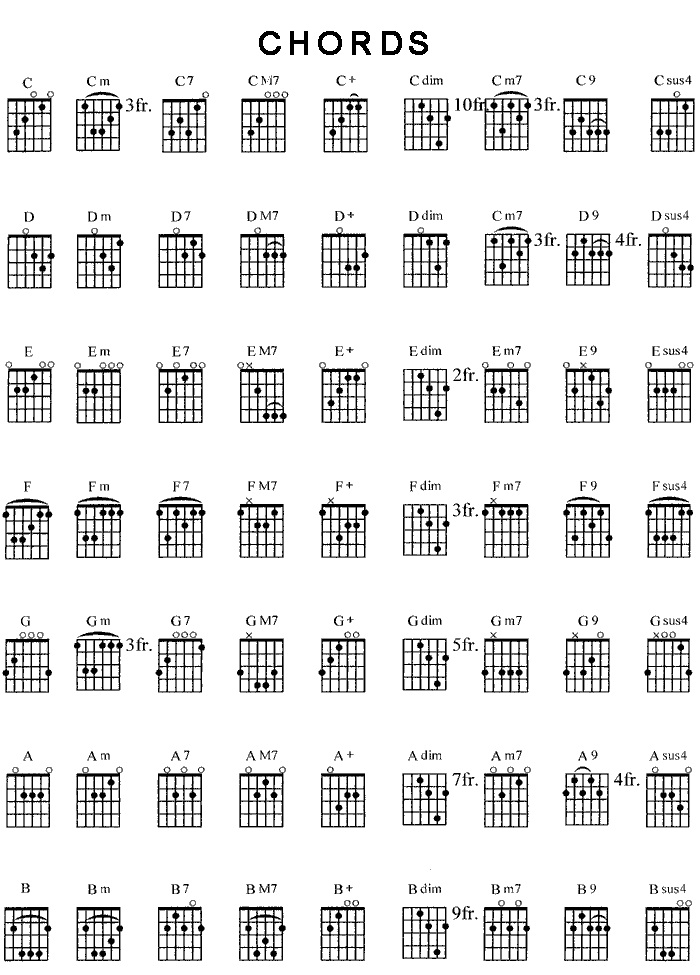 GUITAR LOVER\'Z 143 ::: Chords Details