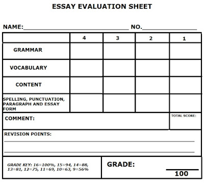 evaluation essays form