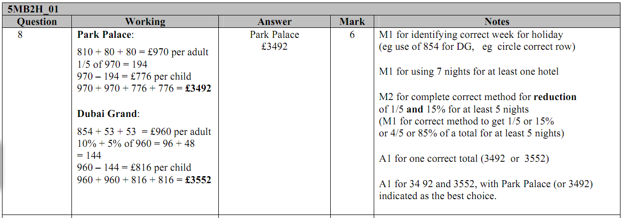 pmr english paper 2 2012 marking scheme for essay