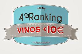 RANKING VINOS 2013