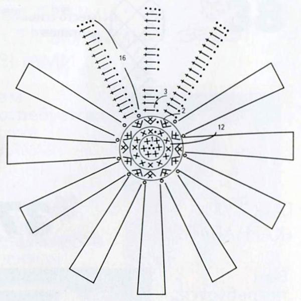 Брошка-хризантема крючком, схемы вязания