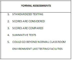 Characteristics Of Formal Assessment