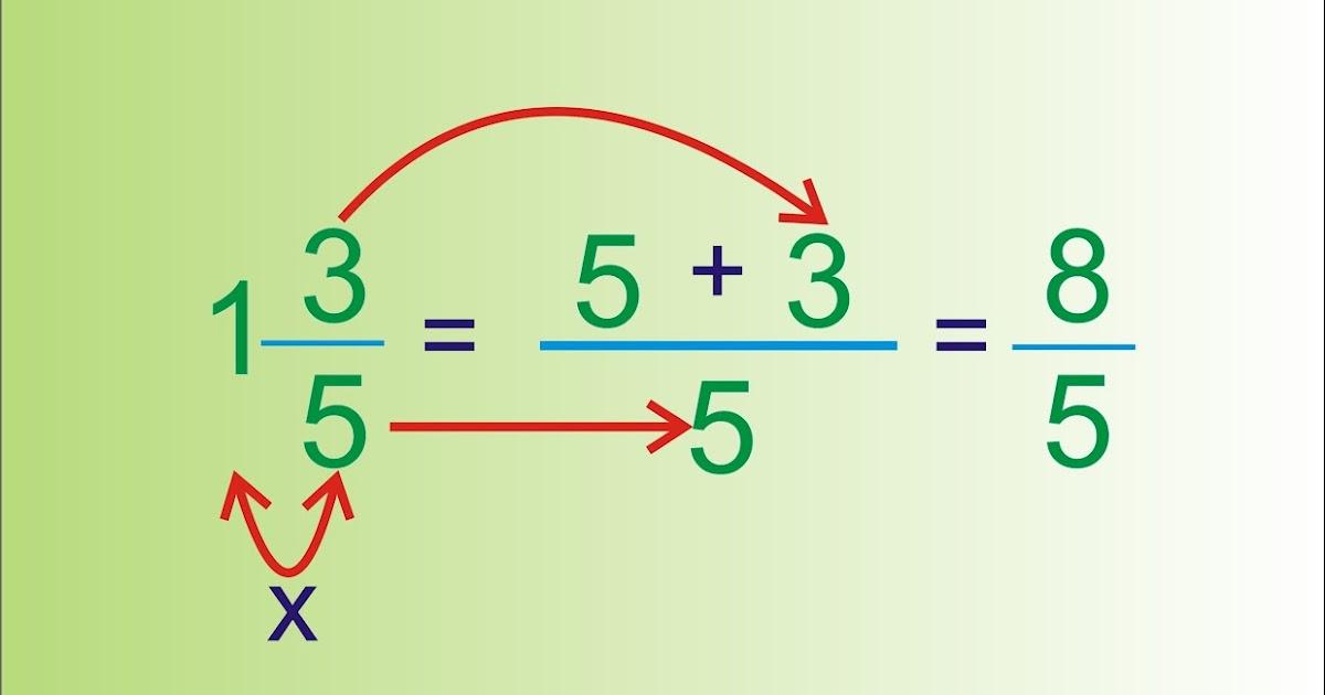Cual es el denominador de una fraccion yahoo dating 1