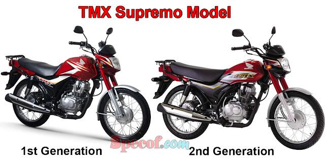 Image Result For Honda Tmx