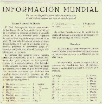 Imagen de la revista con el cuadro de puntuación del I Torneo Nacional de Ajedrez de Murcia 1927
