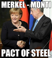 merkel monti pact of steel