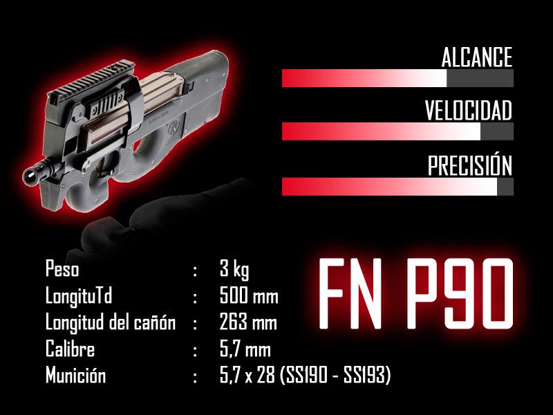Ficha de la P90