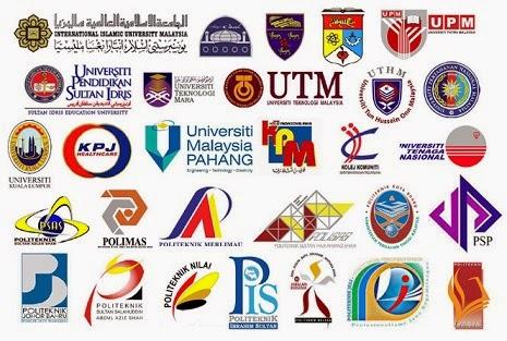 Terkini Ranking universiti di Malaysia berdasarkan senarai QS World Universiti Rankings 2014