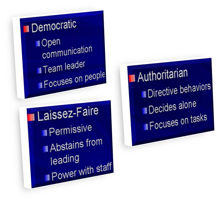 matching leadership style to a situation essay Theories of leadership  the effectiveness of this model is obtained by matching the leadership style with readiness of the follower the four leadership styles associated with this model are telling, selling, participating, and delegating  this leadership model takes the position that the most effective leadership style is situation.