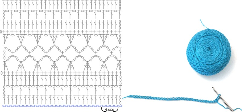 Cup of Stitches: HOW TO: Crochet Chart Reading