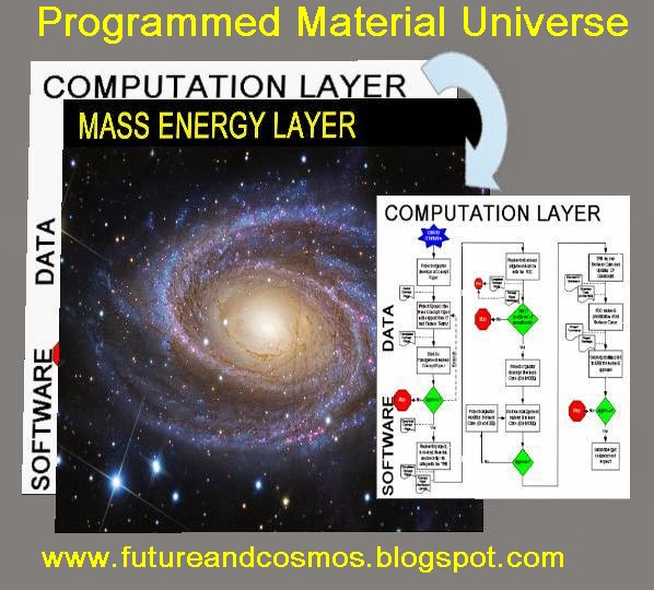 Programmed Material Universe