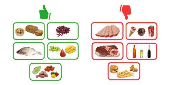Makanan dan kanker